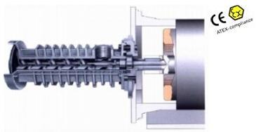 Allweiler螺杆泵